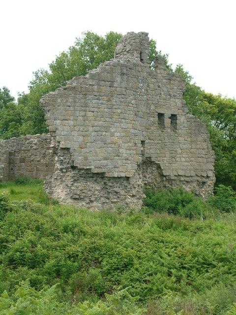 Holt Castle